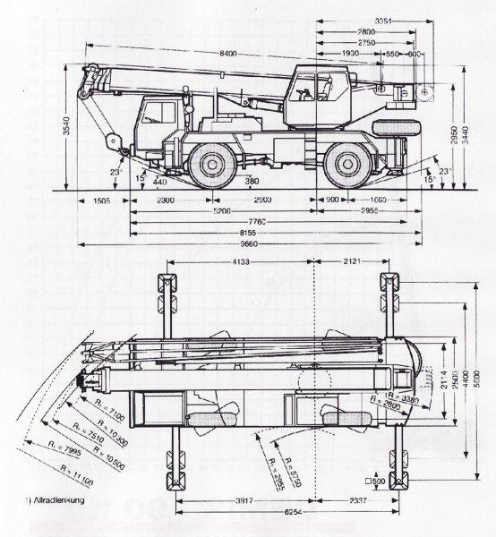 ltm-1025-3