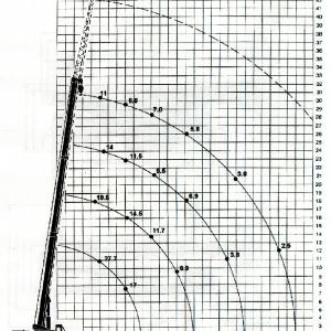 ltm-1035-3