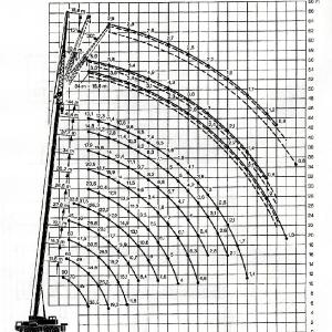 ltm-1090-3